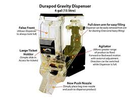gravity dispensers