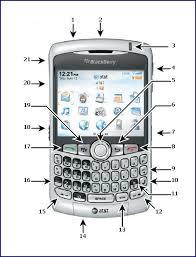 blackberry 8300 keyboard