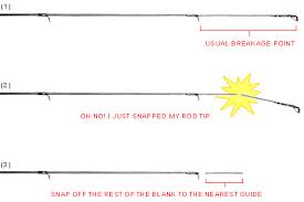 fishing rod tip