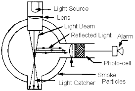 photoelectric detector