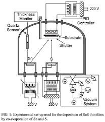 evaporation chamber