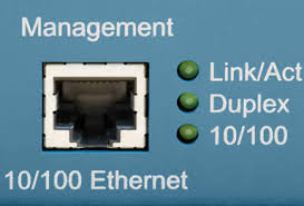 network management products