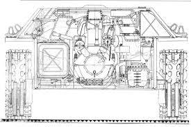 motor blueprints