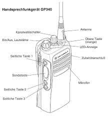 gp340