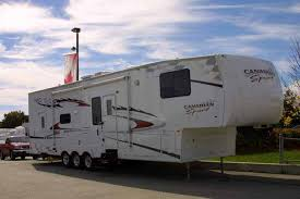 5th wheel travel trailers