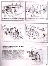 briggs and stratton engine diagram