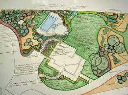 landscape blueprint