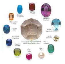birthstone meanings