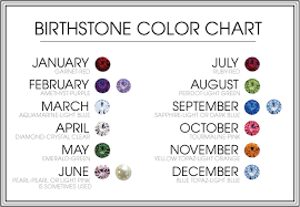 birthstone colors chart
