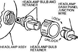 halogen headlamps