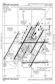 dtw airport map