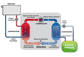 pompe a chaleur aquarium design chauffage pompe a chaleur reversible montpellier 2132
