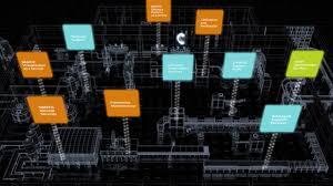 Siemens Dresser Rand Presentation by Digital Services Industry Services Siemens Global Website