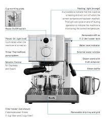 100 Futura Breville Espresso Coffee Machine ESP8C Pure High Pressure