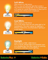 light bulbs color temperature range choosing the light bulbs for