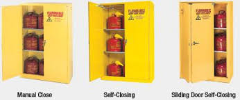 Flammable Liquid Storage Cabinet Grounding by Safety Cabinets Technical Information Msc Industrial Supply Co