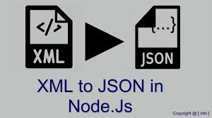 XML To JSON In NodeJS Info