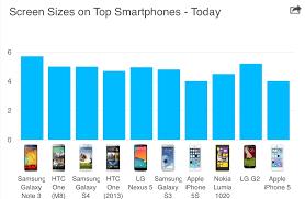 BlackBerry Z10 Named Best Small Smartphone