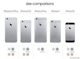 All About The Apple iPhone SE features specs pics and prices