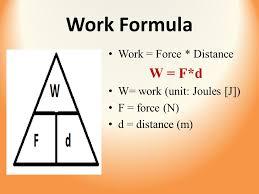 5 Work Formula Force Distance W Fd Unit Joules J F N D M