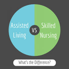 Assisted Living vs Skilled Nursing
