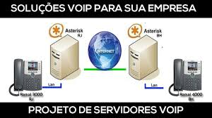 ELASTIX COMO DELETA UM RAMAL DO PABX VOIP LINUX - YouTube Asterisk Voip Blog Page 3 Amazoncom Analog Fxo Card With 4 Ports Pci Express Pcie How To Setup A Voip Sver Asterisk And Voipeador Sip Trunk Jual Dvd Elastix Untuk Voip Sver Skynet Warung It Tokopedia 8 Port Fxo Fxs Asterisk Ip Pbxsoho Pbx Buy 24 Trunk Between Two Svers Youtube Konfigurasi Menggunakan Linux Di Virtual Box Cfiguration Tutorial Registration Number Voip Telephone On Port Fxs Fxo Card Elastix Ip Pbxmulti Sim Adapter Rfcnet Inc Business Broadband Linksys Pap2t 2 Fxs Ata Convter Di Lapak Alfred