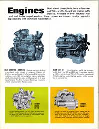 What Models Were Built @ Hayward? - Antique And Classic Mack ... Paccar Mx13 Engine Commercial Carrier Journal Semi Truck Engines Mack Trucks 192679 1925 Ac Dump Series 4000 Trucktoberfest 1999 E7350 Engine For Sale Hialeah Fl 003253 Mack Truck Engines For Sale Used 1992 E7 Engine In 1046 The New Volvo D13 With Turbo Compounding Pushes Technology And Discontinue 16 Liter Diesel Brigvin E9 V8 Heads Tractor Parts Wrecking E Free Download Wiring Diagrams Schematics
