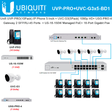 Ubiquiti Unifi UVP-PRO 10Pack IP Phone + UVC-G3 5 Pack + USG-PRO-4 ... Ubiquiti Unifi Voip Phone Executive Quick Unboxing Review Security Gateway Usg Custom Pc Best Enterprise Voip Phones To Buy In 2016 Business News Holding Youtube Unifi Uvppro 10pack Ip Uvcg3 5 Pack Usgpro4 Uvpexecutive Video With Voip Synchroweb Technology App