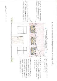 Fertilizer For Pumpkins Uk by Zai Holes Roof Gardens Circle Gardens Vertical Gardens