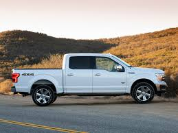 100 What Is The Best Truck Pickup Buy Of 2019 Kelley Blue Book