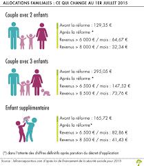 montant du rsa 2015 montant caf 2015 28 images allocations familiales ce qui
