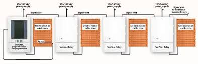 Warm Tiles Easy Heat Manual by Blog Sunstat Relays Control 500680 Owners Manual Flooring