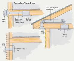 routing multiple bathroom vents through one roof penetration