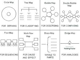 Tree Map Template 6 Free Documents Download Premium Brace Word Definition Flow Multi Thinking