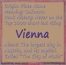 The Art Of Naming Girl Name Of The Week Vienna