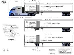 NIKOLA 1 & ACCORD SEMI-TRAILER   Trucking For Profit With NZR B Double Truck Dimeions Pictures Alura Trailer Turkey Low Loaders Flatbed Trailers Tanker China Heavy Transporter 4 Axles Lowbedsemitrailerchina Heavy Long Combination Vehicle Wikipedia Rts 18 Nz Transport Agency Compares Semitrailer Lengths Between Ats And Ets American Road Vehicle Registration Regulation 2017 Nsw Standard Tractor Zijiapin Saddle Sizing White Mule Company 2420 West 4th St Chapter Design Vehicles Review Of Characteristics As Theblueprintscom Vector Drawing Kenworth W900 Uerstanding Weights Etextbook 999 Usd