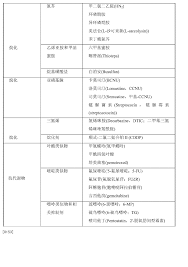 si鑒e front national cn104126017a biomarkers of response to proteasome inhibitors