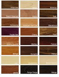 Hardwood Floor Installation Atlanta