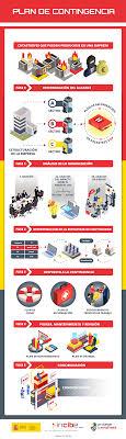 Empresario Trabajando Plan De Negocios Y Análisis Muchos Carta Gr