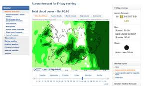 How to read the Northern Lights Forecast in Iceland
