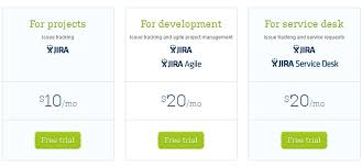 Jira Service Desk 20 Pricing by Jira Issue And Project Tracking Software Can Be Used On Demand