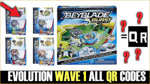 Coloriage Toupie Beyblade Metal Fusion Beyblade Coloring Book