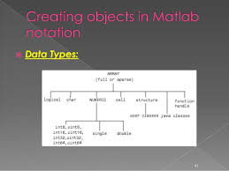 Matlab Cell To Double by Introduction To Matlab Lecture 1 Of 4
