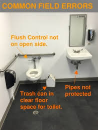 Ada Restroom Sign Mounting Height by Commonly Overlooked Ada Bathroom Requirements