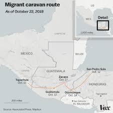 The Migrant Caravan Explained Vox
