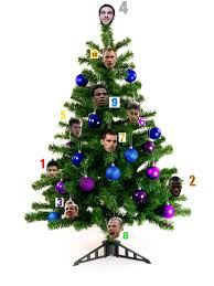 Christmas Tree Name Baubles by Football Quiz Name The Premier League Players On The Christmas