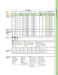 Usg Ceiling Grid Data Sheet by Ceiling Systems Supplemental Catalog Volume 1 Usg By Macopa Issuu