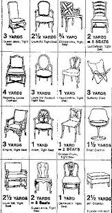 Cool Dining Room Chair Styles Vintage Names Extraordinary