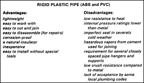 Pictures Types Of Pipes Used In Plumbing by Plumbing