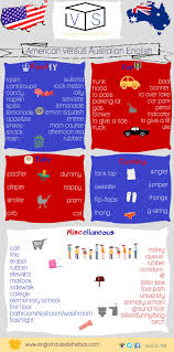 Free Friday: American VS Australian Vocabulary Differences - English ... How To Speak British Accent Infographic Lovely Infographics The Horologicon A Days Jaunt Through The Lost Words Of English Pronounce Truck Youtube Cversion Guide British Auto Terminology Hemmings Daily Story In 100 David Crystal 9781250024206 Difference Between American Vocabulary Slang Dictionary L Starting With Pickup Truck Wikipedia Bbc News Review Brazilian Trucker Strike Continues Man Se M6 Crash Lorry Driver Smashes Into Motorway Bridge Ipdent Brexit Burns Irelands Eu Markets Politico